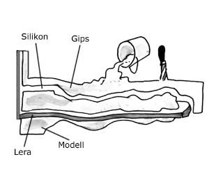 En silikonform i 2 delar